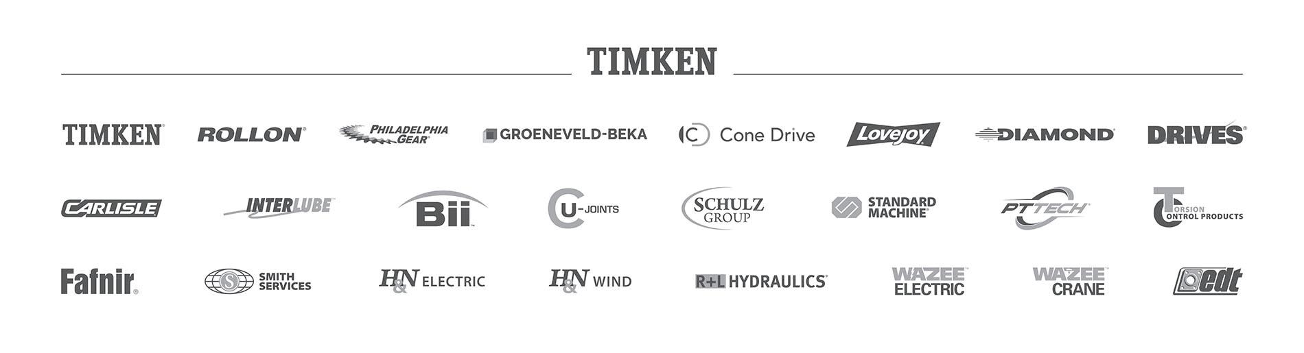 Timken Brands
