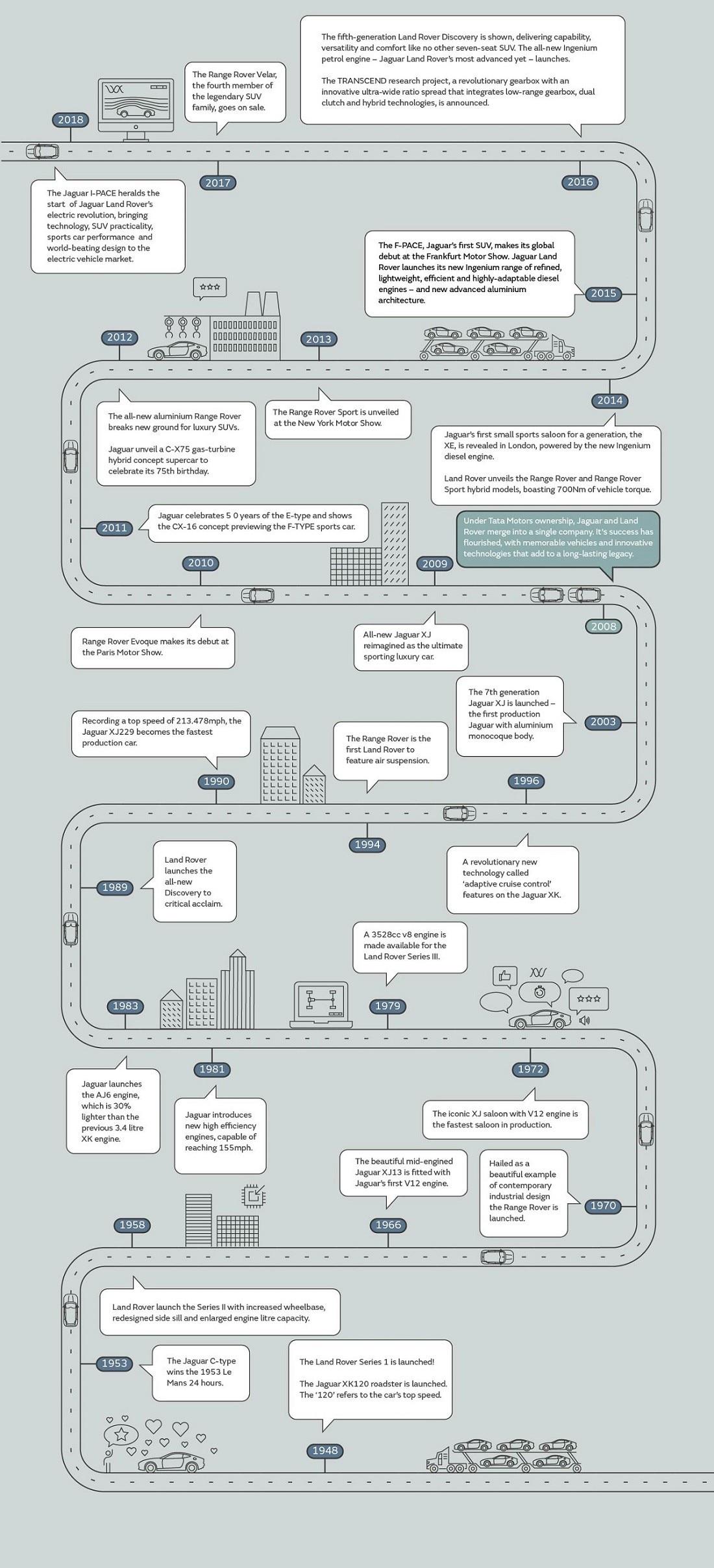 History Jaguar Communication Navigation Wiring Diagram on