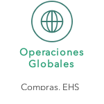 Operaciones Globales