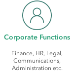 Corporate Functions