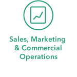 Sales, Marketing